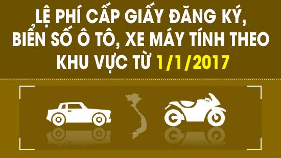 Phí cấp biển số xe máy, ôtô mới được áp dụng từ 1/1/2017